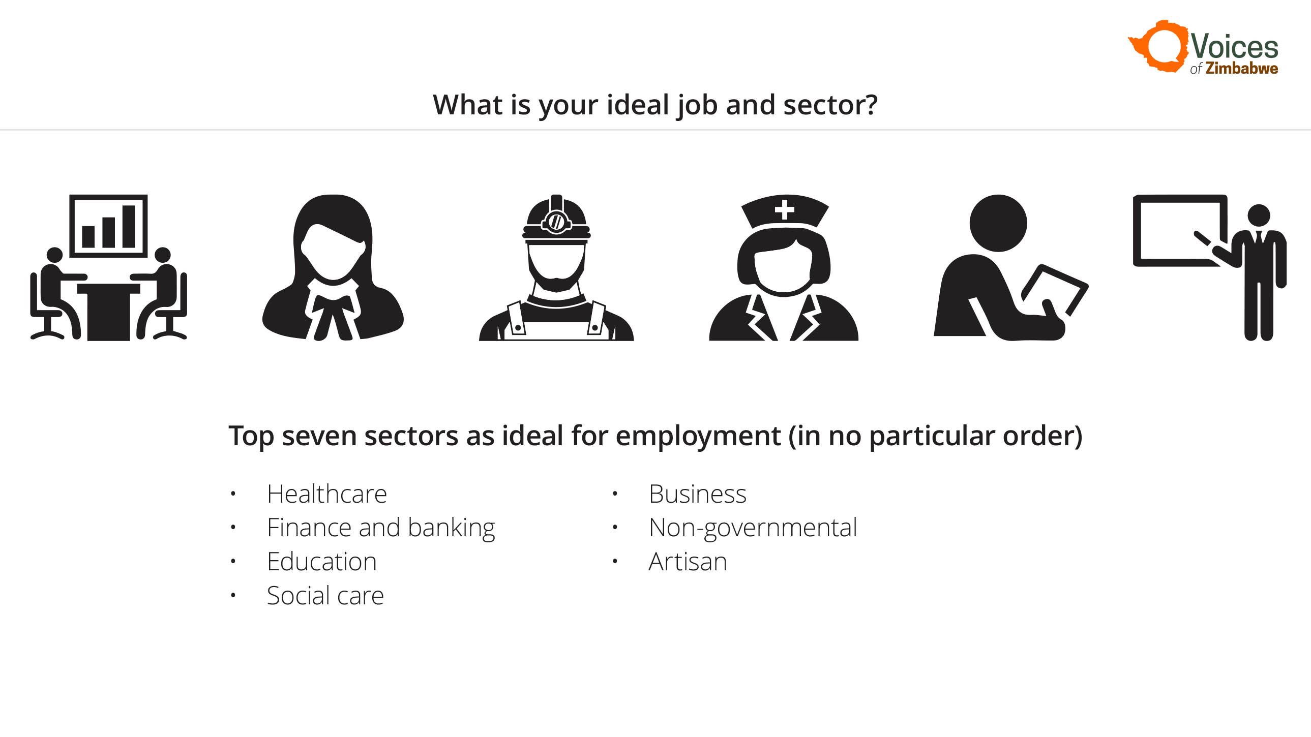 8_1 ideal job and sector