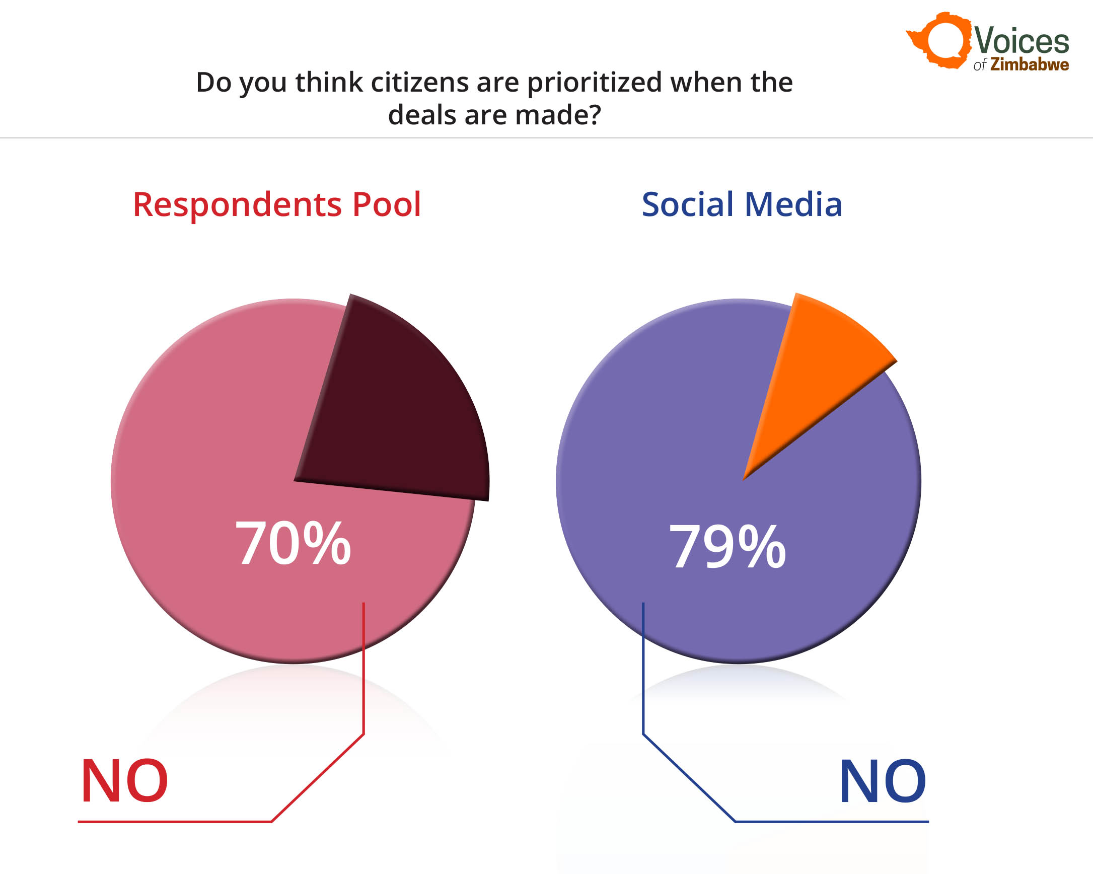 8_4 citizen priority