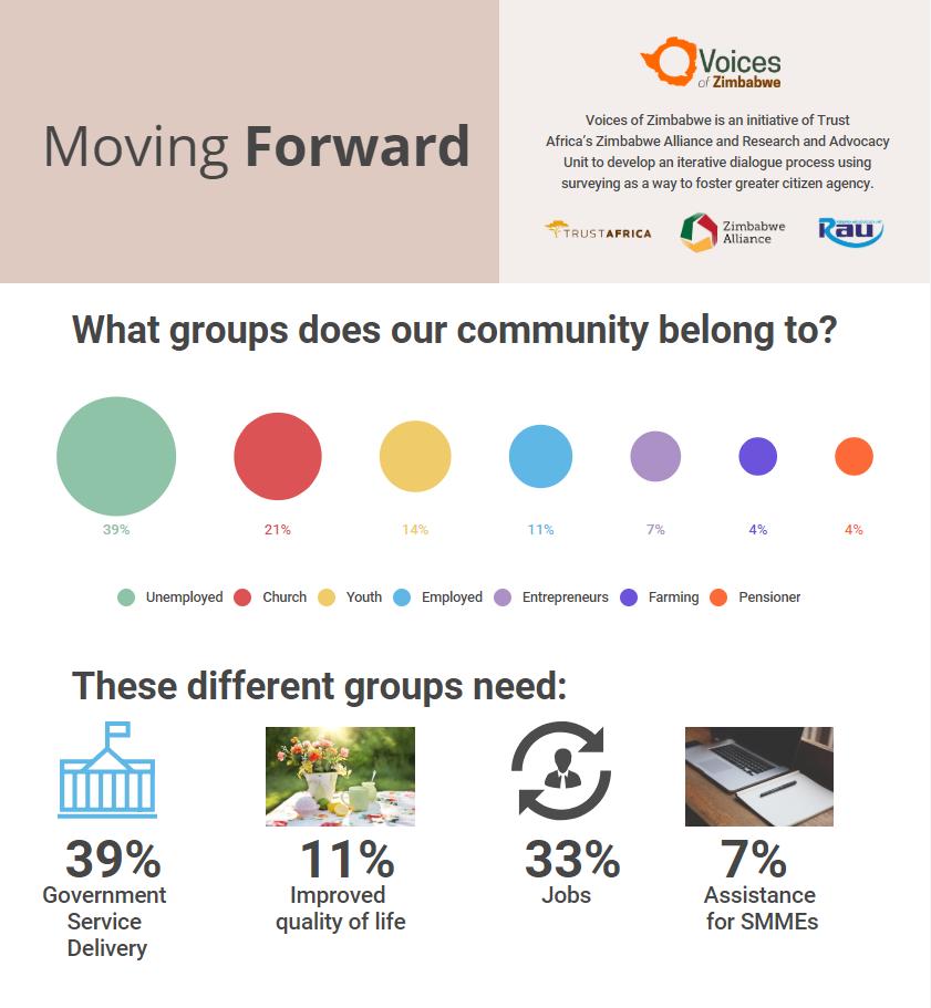 Moving forward_1