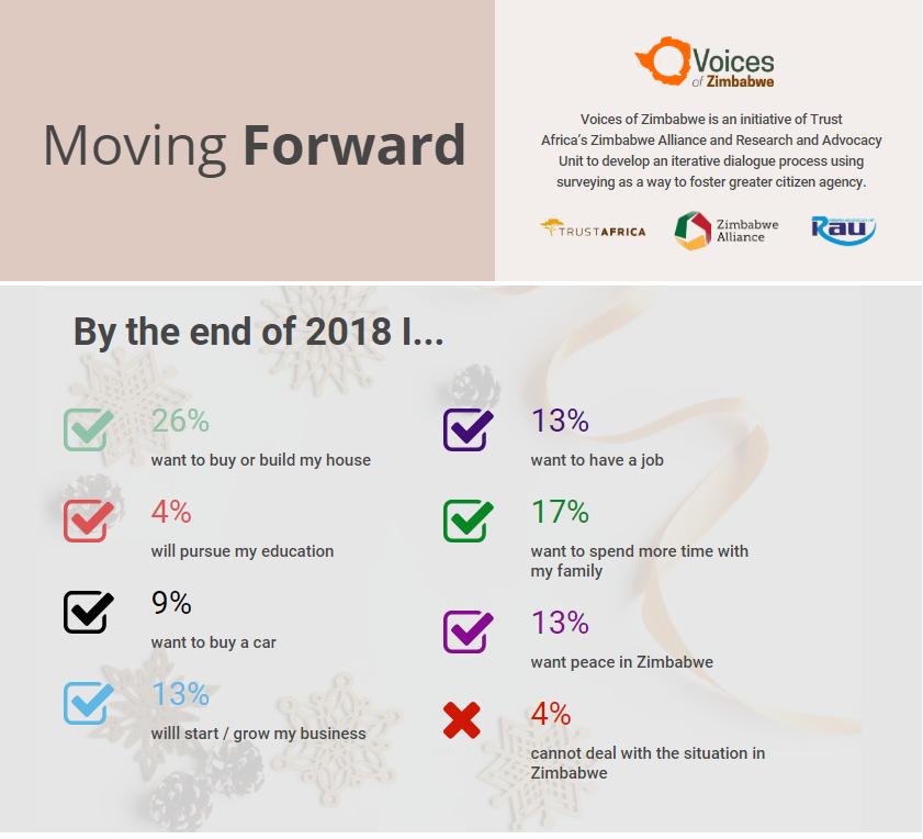 Moving forward_2