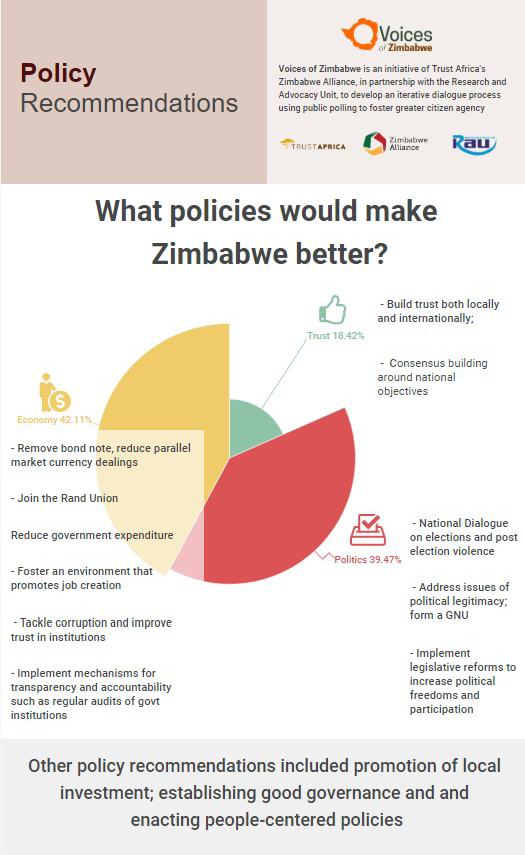 Ncube Fiscal Policies_1