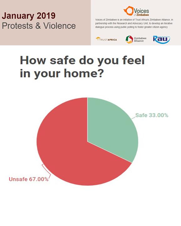 Series 16_how safe do you feel